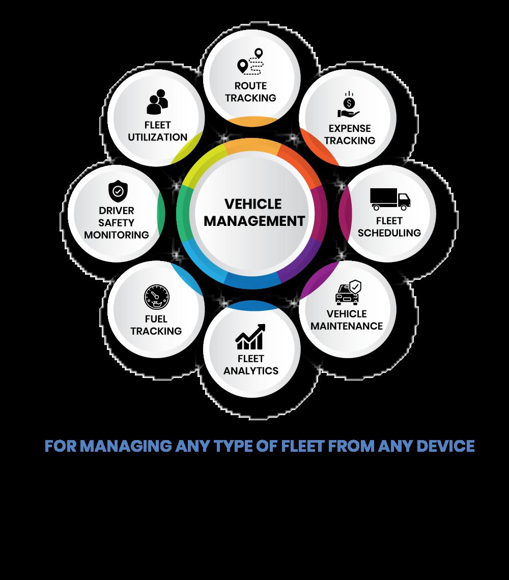 Transport Management System | Arena Softwares